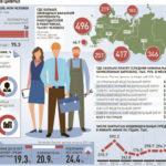 Каждый пятый безработный в России не старше 25 лет